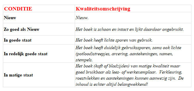 Kwaliteitsomschrijving